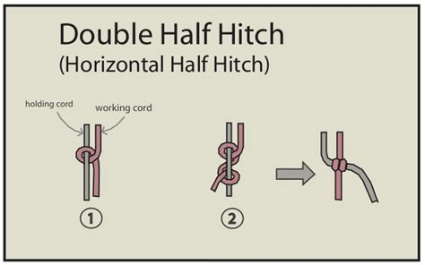 Macrame Half Hitch - ecocrafta macrame basic knots and pattern