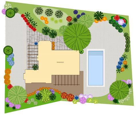 How To Layout A Garden Garden Plan Design The Garden