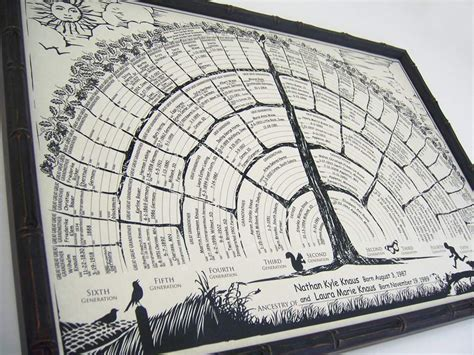 cool family tree template top 50 best engagement gifts cool unique gift ideas