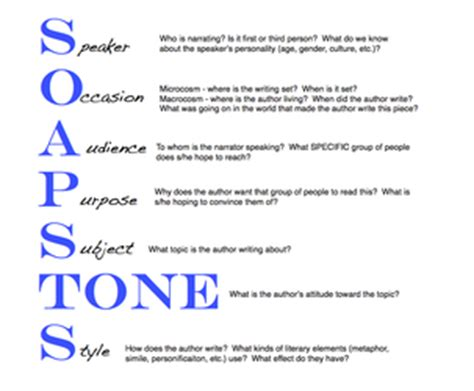 Soapstone Analysis Chart Search Results For Soapstone Writing Template Calendar