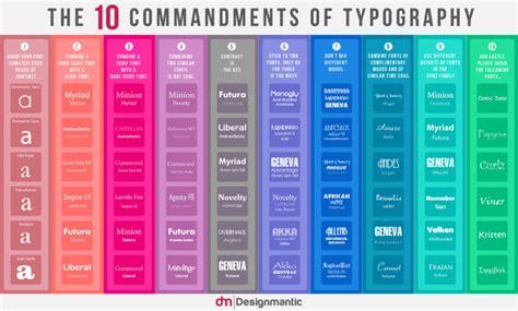 100 Original 10 Greatest Advertising Secrets Laksita Utama Suhud 10 powerpoint tips for preparing a professional presentation