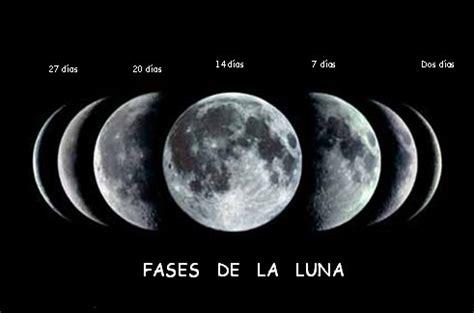 cual es la proxima fecha de la luna nueva en mayo del co influencia de la luna en los cultivos