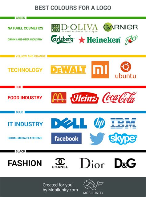 logo colors colours to choose for logos design mobilunity