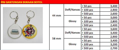 Pin Peniti Uk 58 cetak gantungan kunci buka botol 58mm