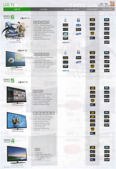 samsung mega discount led tv  show  price list