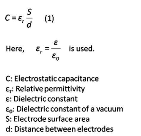 capacitor and dielectric constant basics of capacitors lesson 1 how do capacitors work murata manufacturing co ltd