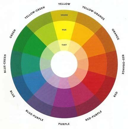 which colors make you hungry how to read the color wheel quora