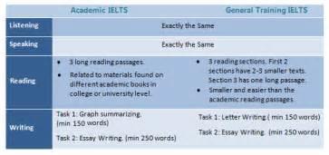 prohibiting on cus essay writing services secretariat