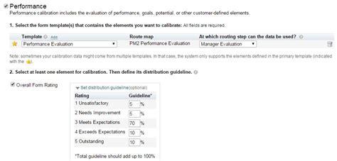Role Of Calibration In Sap Successfactors Sap Blogs Employee Performance Calibration Template