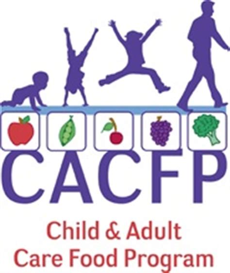 Cacfp Forms Child And Adult Care Food Program Cacfp   accreditation