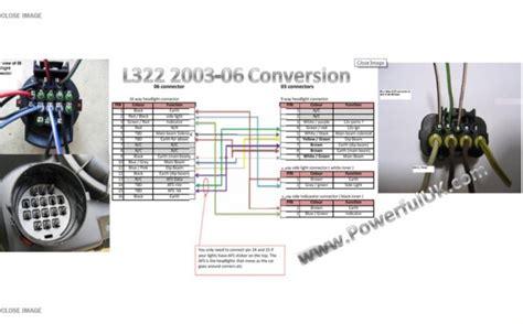 range rover l322 headlight wiring diagram wiring diagram