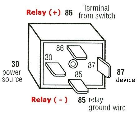 bosch relay with diode wiring diagram bosch just another