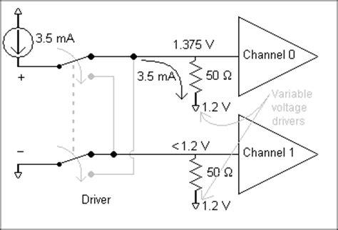lvds termination resistor lvds termination resistor 28 images output termination resistor 28 images 301 moved