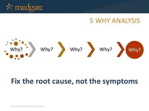 why why diagram 5 whys fishbone diagram creating a network diagram
