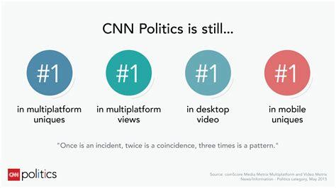 Cnn Politics Press Releases Cnn Cnn Politics Extends Winning Streak 3 Months As 1