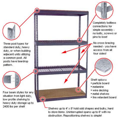 The Shelf Parts by 5 Heavy Duty Shelving Solutions To Help You Maximize