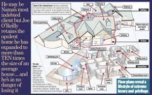 survival home plans osha emergency evacuation route fema shelter plans