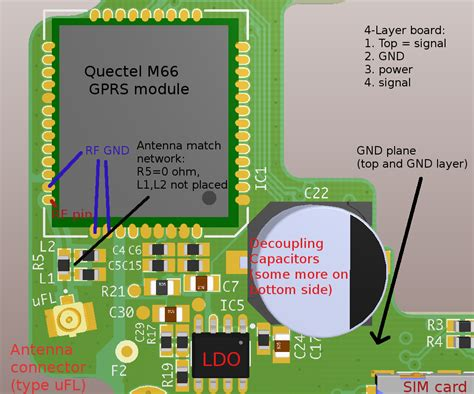 yii module layout problem gsm gprs antenna noise depending on cable length and