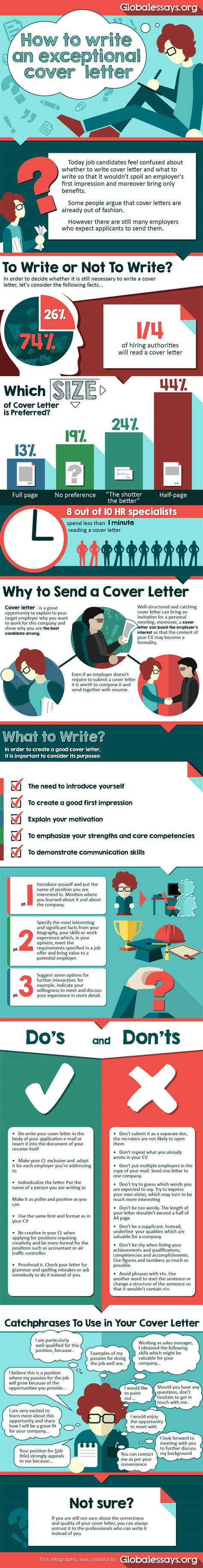 exceptional cover letter how to write an exceptional cover letter infographic