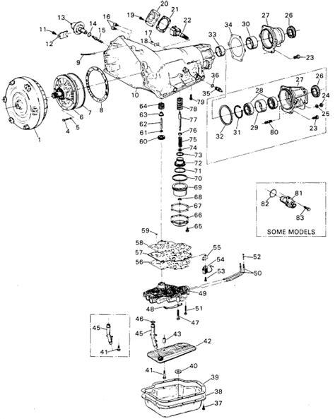 turbo  transmission  leaking   shifter