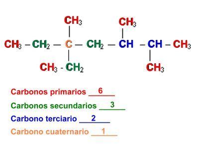 cadenas carbonadas segun su estructura cadena carbonada on emaze