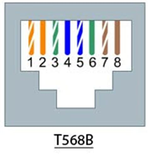 cat5e color code color codes for terminating utp cat5e 4 pairs usa networking