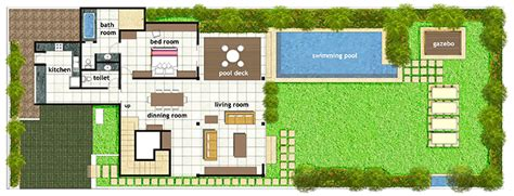 Bungalow Designs by Serene Villa Layouts Www Serenevilla Com