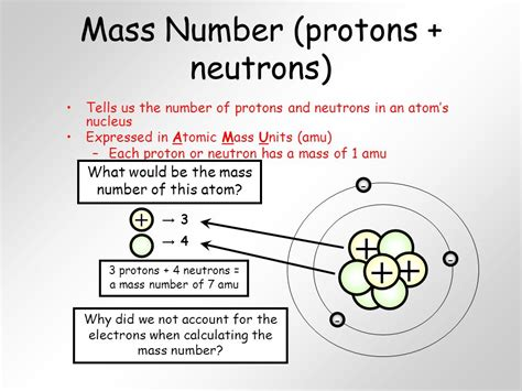 Amu Of A Proton by Unit 4 Atoms And The Periodic Table Ppt