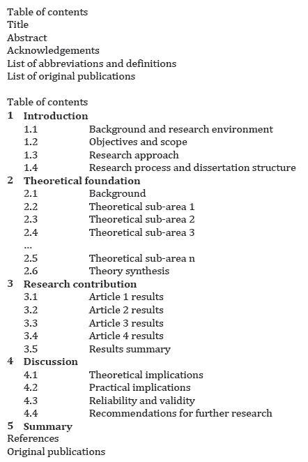 monograph template writing a monograph dissertation thesis hub