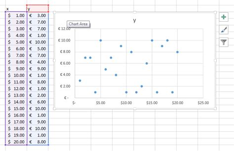 excel format x after number dynamic how do we dynamically change the axis labels in