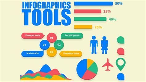 Membuat Infografis Online | situs untuk membuat infografis online relawantik jember