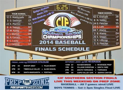 cif southern section baseball bishop amat faces familar foe in cif southern section