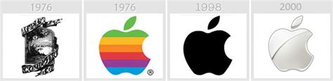 apple logo history image gallery nike logo evolution