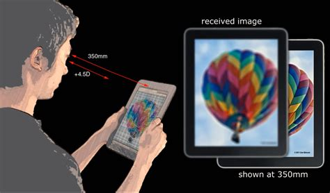 vision correcting display may eliminate need for reading