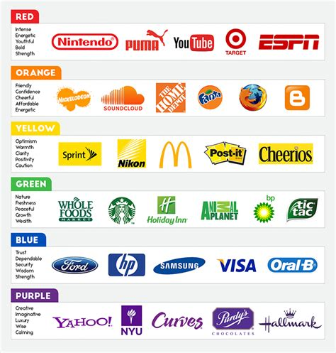 company colors the evolution of logos in marketing where did it all