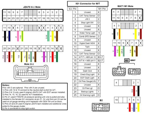 28 1jzgte engine wiring diagram 1jzgte jeffdoedesign