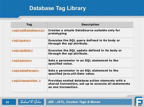 jstl pattern date lecture 5 jstl custom tags maven