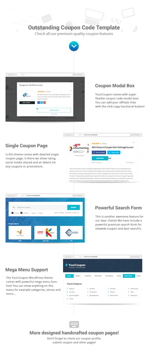 themeforest wordpress coupon yourcoupon coupons deals wordpress theme by