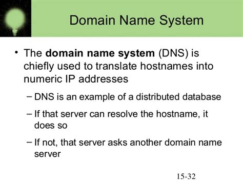 Web Domain Country Codes