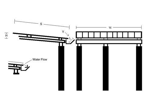 rain gutter layout design rain gutter design appropedia the sustainability wiki