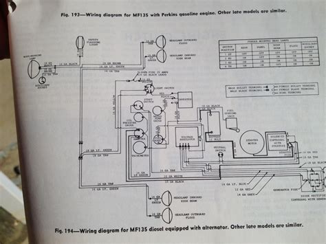breathtaking massey ferguson 135 diesel wiring diagram