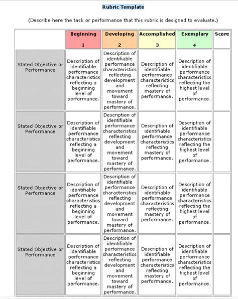 template for rubric rubric template exle rubriques ptsd