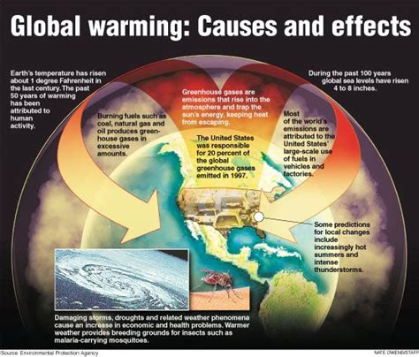the greatness effect creating the shift that will lead to your greatest self books 139 best images about climate change infographics on