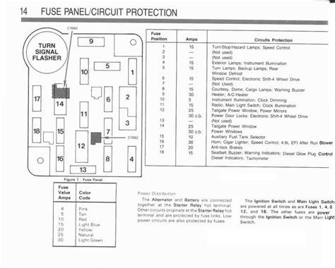 1989 Ford Ranger Fuse Box Diagram 1989 Ford F150 Fuse