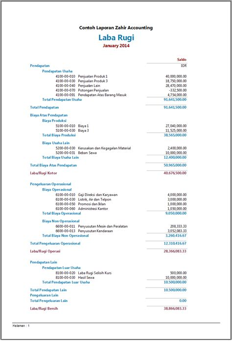 cara membuat laporan keuangan usaha kecil cara membuat laporan laba rugi perusahaan