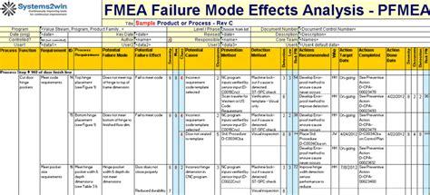Fmea Template Excel Popular With Fmea Template Excel Best Letter Template Aiag Fmea Template Excel