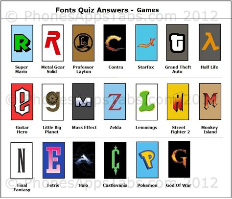 typography quiz fonts quiz answers and cheats