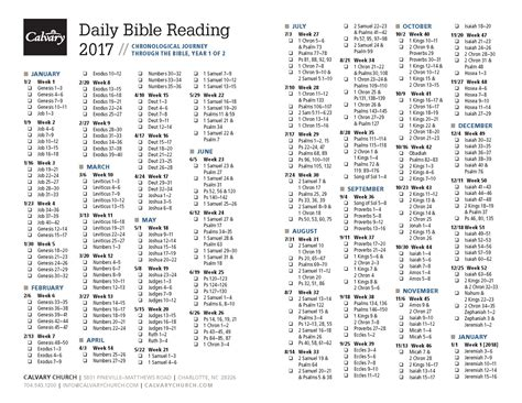 Galerry printable chronological bible reading plan 2018