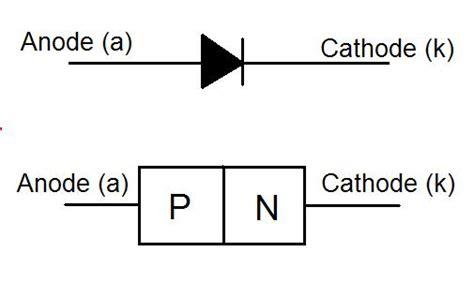 symbol for silicon diode germanium diode schematic symbol germanium diode code elsavadorla
