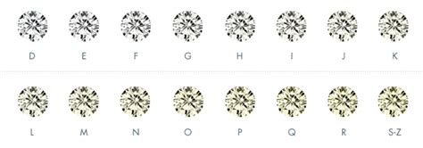 color i how to choose and where to find cushion cut engagement